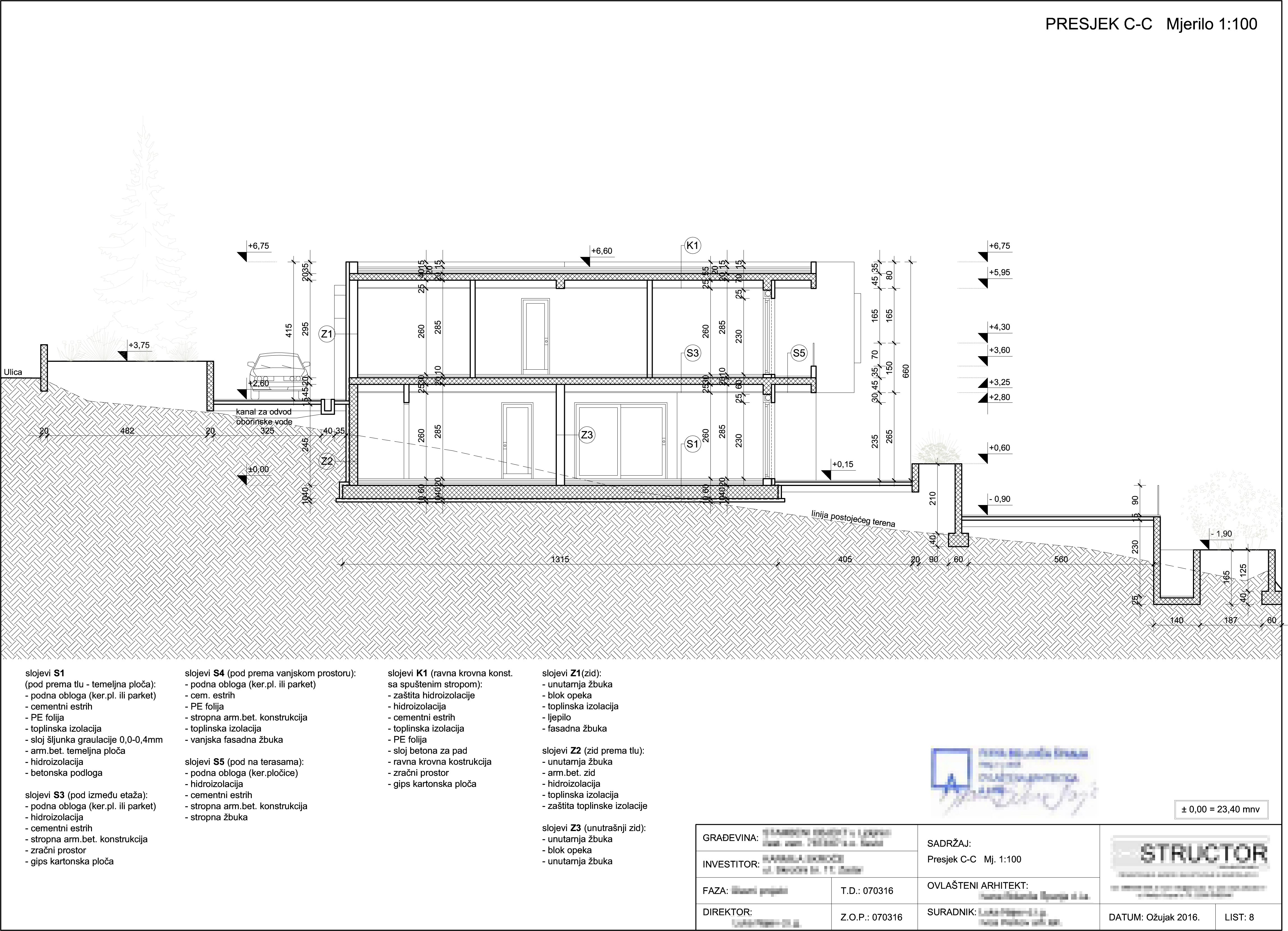100 definition of floor plan define floor plan part for Meaning floor